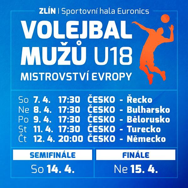 Mistrovství Evropy ve volejbalu mužů do 18 let